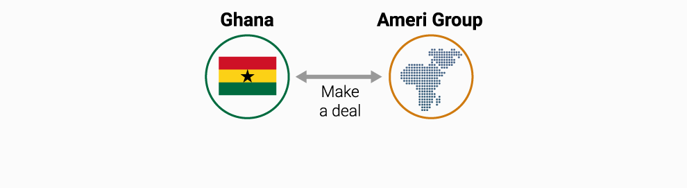 Ghana's Minister of Power signed deal with a man from Oslo wanted